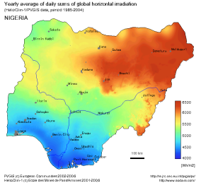 Nigeria - Solar Radiation